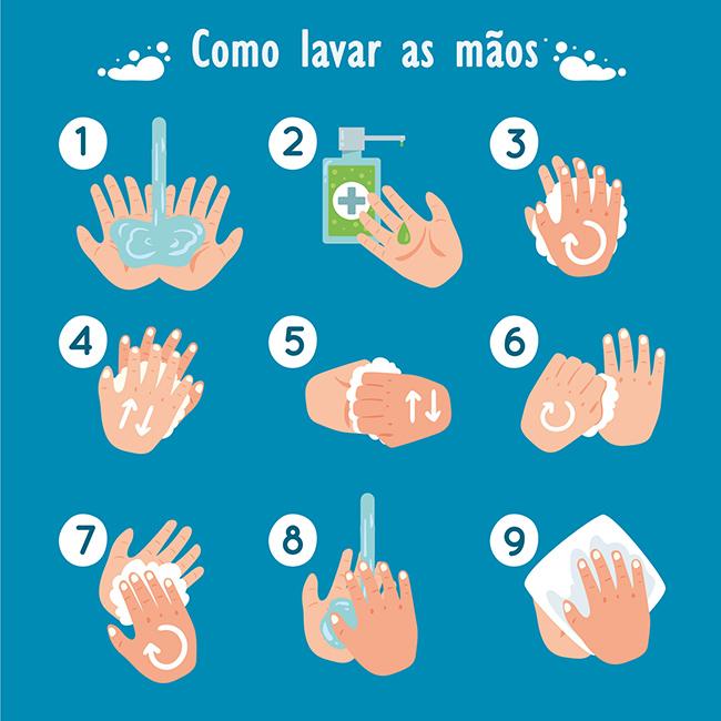 como lavar as mãos
